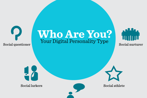 Who Are You - Five Digital Personality Types image