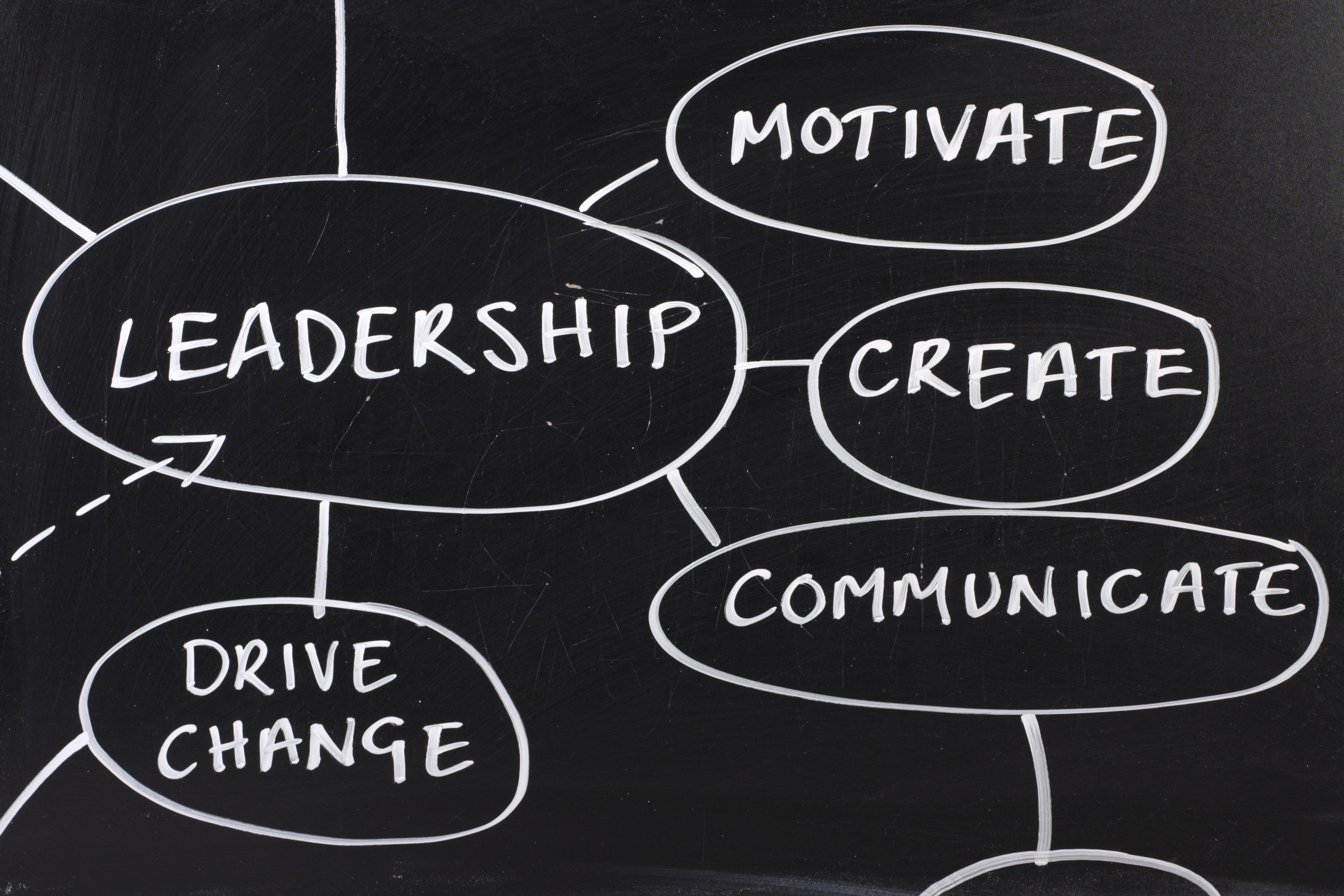Five Reasons to Care about Leader and Manager Communication