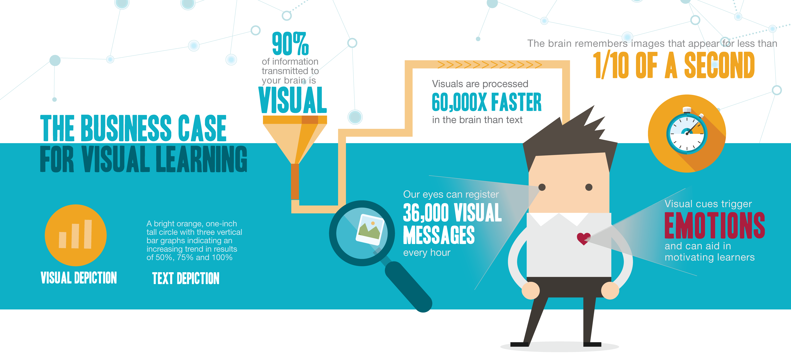 roi-comm-blog-infographic-01