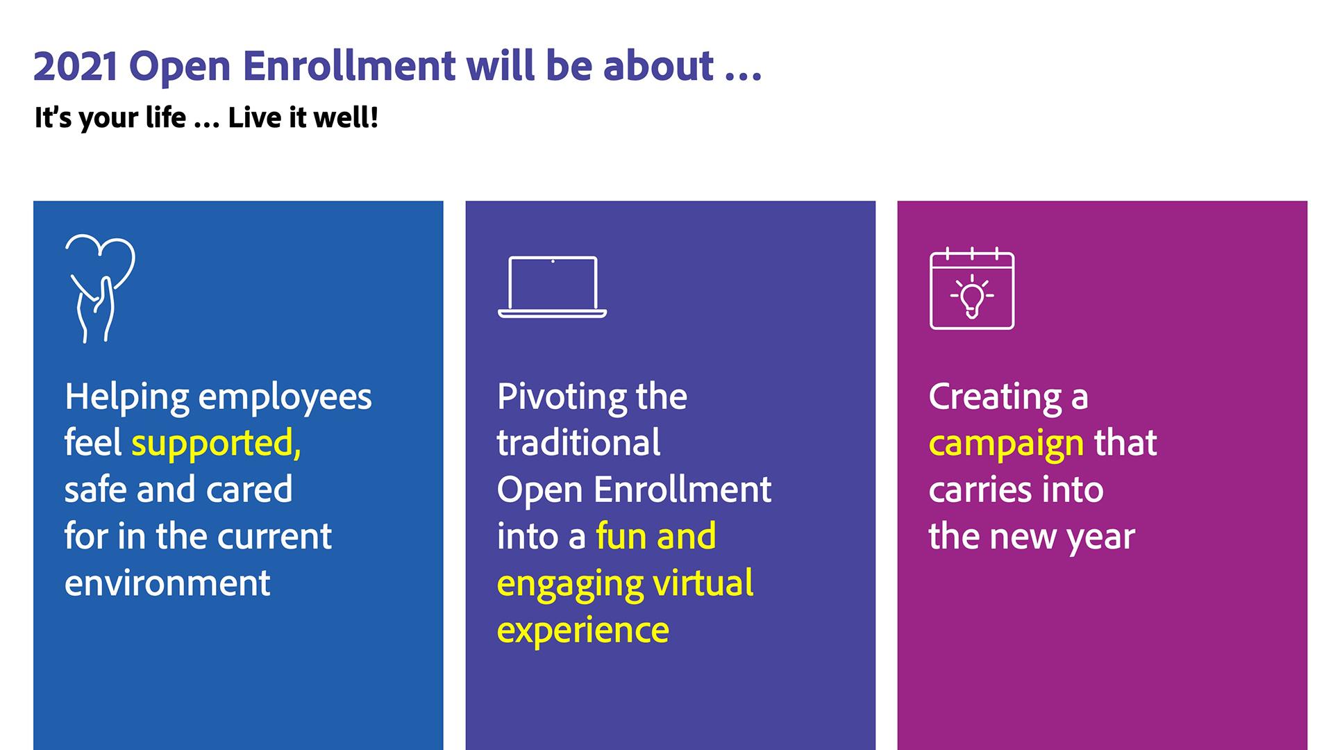 Adobe 2021 Open Enrollment About Slide