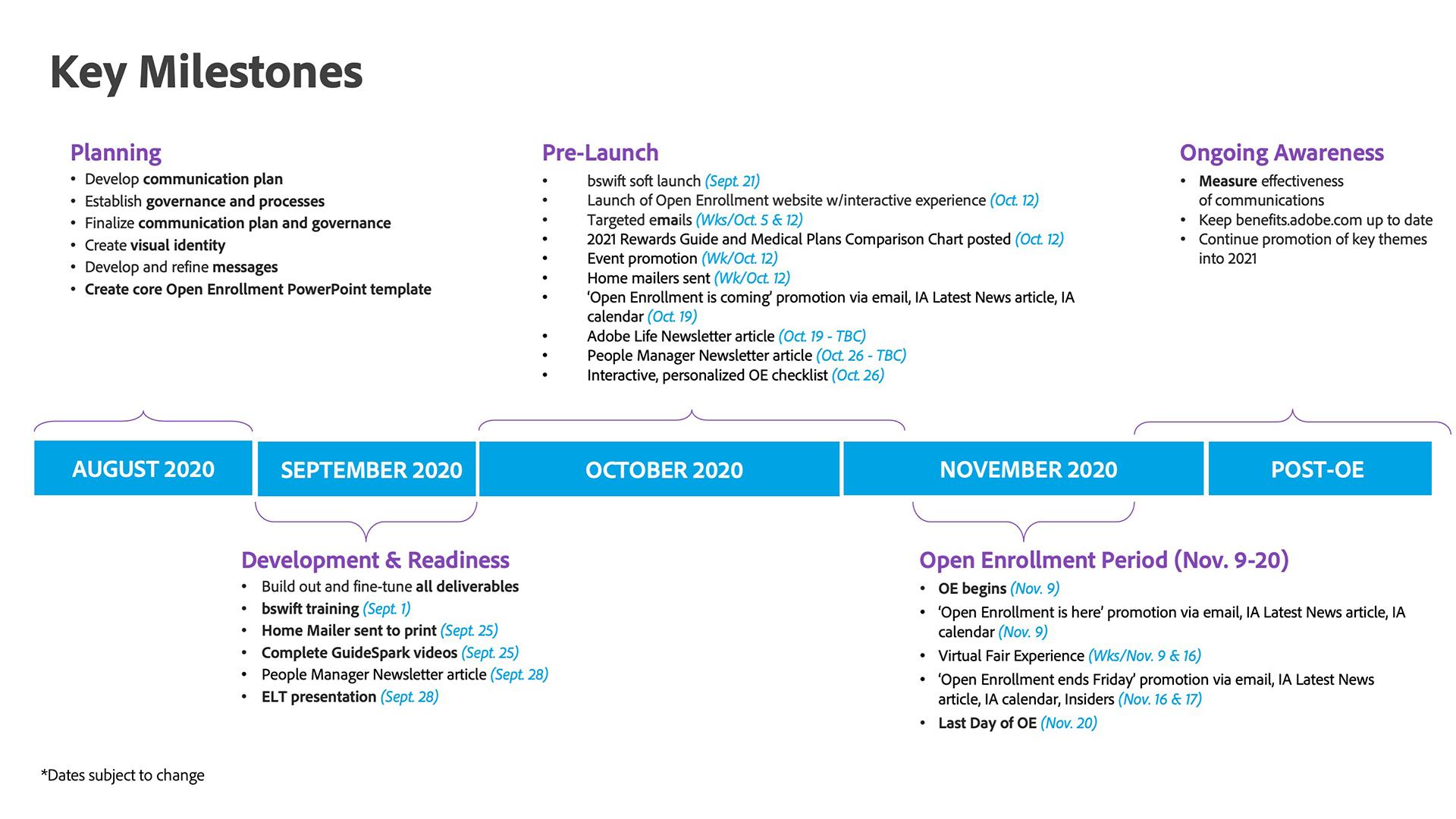 Adobe 2021 Open Enrollment Key Milestones
