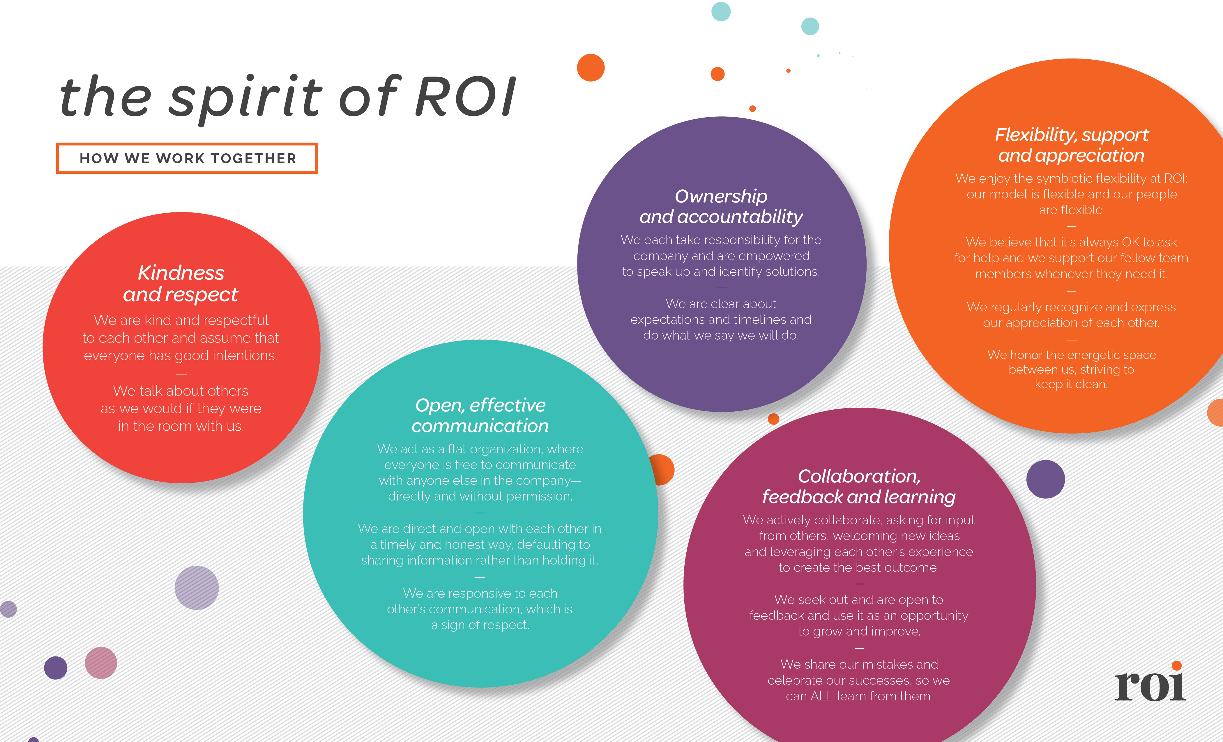 The Spirit of ROI is a framework that allows us to align on our values.